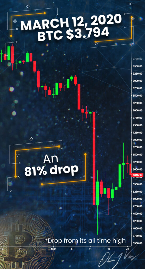 bitcoin trading club medellin